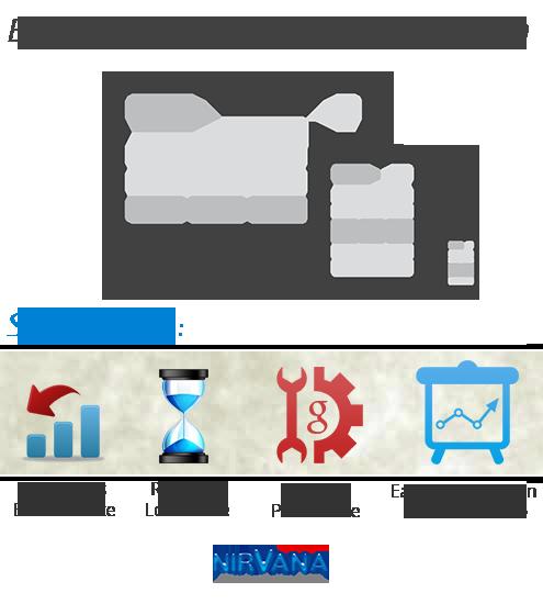 benefits_of_a_responsive_web_design