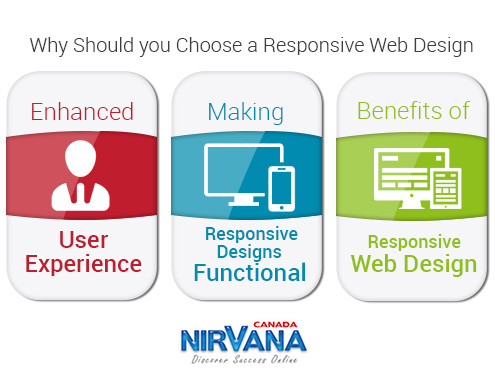 Why-Should-you-Choose-a-Responsive-Web-Design